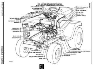 Schematic Diagram For A John Deere 320 on bmw wiring diagrams