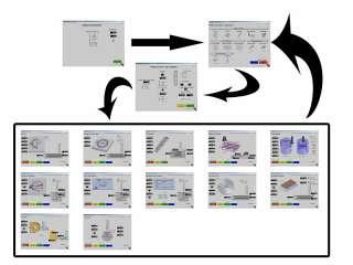Addon Flow Chart