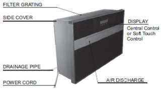 Mini Wall Air Conditioner Unit 9,000 Btu Cool & Heat Dual Hose